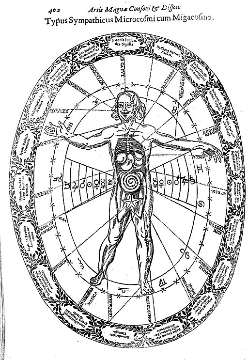 Woodcut; microcosm and macrocosm, from Kircher. Wellcome L0015995