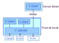 X client serveur-fr.png