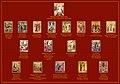 Большие праздники Православной Церкви.jpg