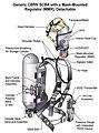 Дыхательный аппарат.jpg