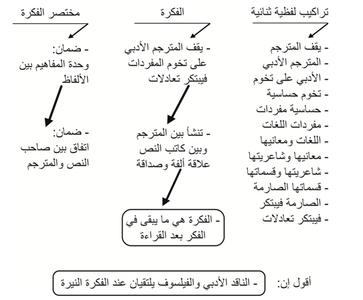 مستخدم مصطفى عمراوي ملعب ويكيبيديا