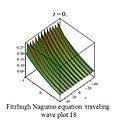 1-Fitzhugh Nagumo plot 7.jpg