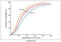 2323 Oxygen-hemoglobin Dissociation-b.jpg