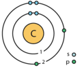 6 carbon (C) Bohr model.png