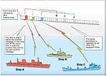 AIS-USCG-Overview.jpg