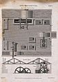 A labelled plan and a cross-section of an iron forge. Engrav Wellcome V0023558.jpg