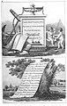 A poetic survey round Birmingham - James Bisset - 1800 - plate A.jpg