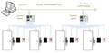 Access control topologies serial controllers.png