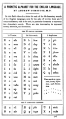 File Andrew Comstock A Treatise On Phonology Page 16 A Phonetic Alphabet For The English Language Png Wikimedia Commons