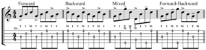 Banjo roll - Image: Banjo rolls on G major chord