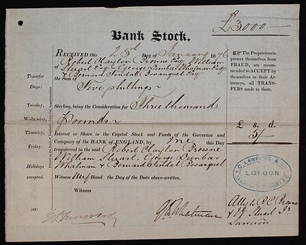 Bank Stock of the Bank of England, issued 25. January 1876 Bank of England 1876.JPG