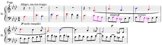 Piano Sonata No. 31 (Beethoven) - Opening of the fugue from the third movement of Beethoven's Piano Sonata Op. 110
