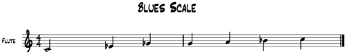 Blues Scale in C.png