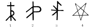 House mark - Two Icelandic and two Swedish house marks. The latter is a mason mark with pentagram from Uppsala Cathedral.