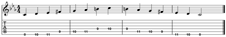 C hungarian minor scale for guitar one octave 8th position.png