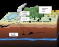 Carbon sequestration-2009-10-07.hr.png