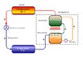 Ciclo refrigeracion por absorcion.png