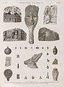 Collection d'antiques. 1.3-5. Toiles peintes; 2. Masque en bois; 6.14.28. Objets en terre cuite; 7-13.16.18-27.29. Diverses figures et amulettes en forme de scarabées; 15. Fragment de (NYPL b14212718-1268257).jpg