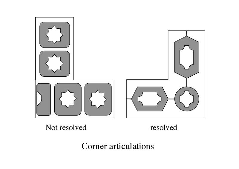 File:Corner resolution.pdf