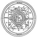 Corpus Iconographicum Giordano Bruno.jpg