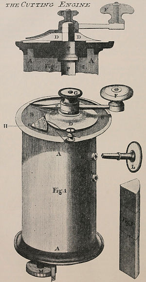 Microtome - Image: Cummings 1774 Microtome