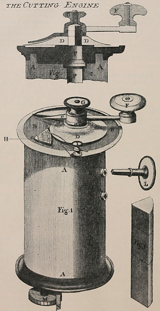 Microtome - Image: Cummings 1774 Microtome