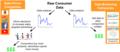 Data-driven vs data-brokering.png