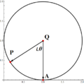 Definitions for a cycloid.png