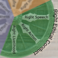 Dharmachakra, eight-fold path; right ethical conduct -- sila.png