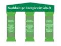 Drei Säulen nachhaltiger Energiewirtschaft.pdf