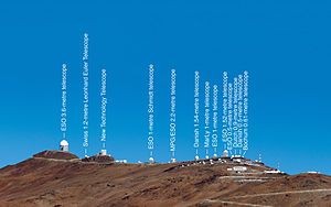 La Silla Observatory - View of La Silla with annotated telescope names