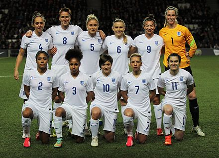 England women's team in February 2015 England Women's Vs USA (16365773538).jpg