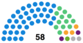 Epping Forest council composition 2015.png