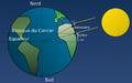 Eratosthene mesure terre.png