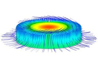 Thermal management (electronics) - Radial Heat Sink with Thermal Profile and Swirling Forced Convection Flow Trajectories (using CFD analysis)