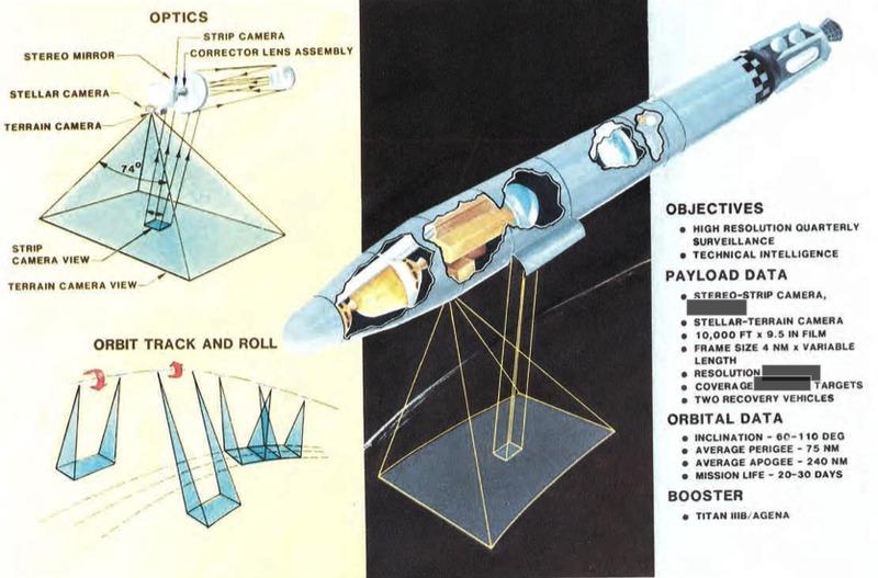File:GAMBIT ReconnaissanceSystem.tiff