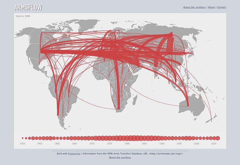 Global weapons sales 1950-2006.jpg
