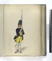 Granadero del reg-to Helvetico de Reding. 1775 (NYPL b14896507-87626).tiff