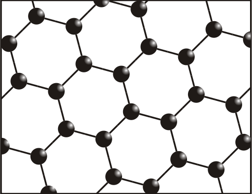 Graphene Making Inroads in Lithium-ion Battery Market