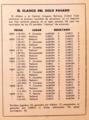 Historial Albion-CURCC sXIX.png