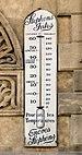 Hotel Baron thermometer.jpg