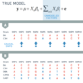 Image TrueModelShowingUnmodeledFactors.png