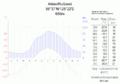 Klimadiagramm-Aldan-Russland-metrisch-deutsch.png