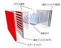 LCD subpixel (ja).png