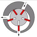 Lamellenmotor.png