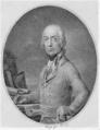 Le général Anton von Zach.png