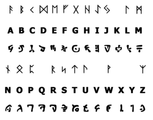 Legacy of kain blood script.png