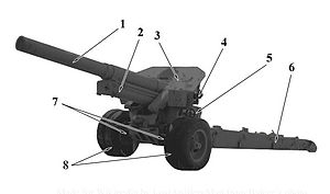 152 mm howitzer M1938 (M-10) - Components of M-10 howitzer:   1 — barrel   2 — recoil devices   3 — gunshield   4 — panoramic sight   5 — breech   6 — split trails   7 — suspension   8 — wheels.