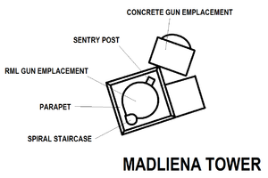 Madliena Tower map.png