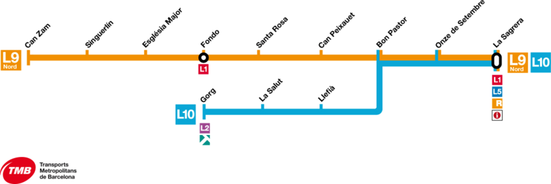 Lineas De Metro Barcelona Mapa.Anexo Lineas Del Metro De Barcelona Wikipedia La